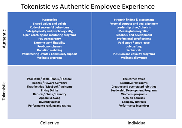 A framework for measuring workplace culture